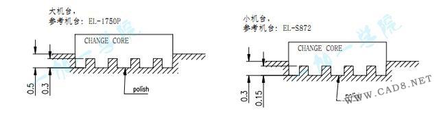 u=1151969605,680922713&fm=173&app=25&f=JPEG?w=640&h=165&s=81107C3285B44C235A643DC20000B0B1