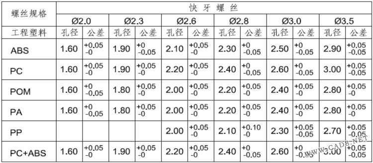 20181206%E5%A1%91%E8%83%B6%E4%BA%A7%E5%93%81%E7%BB%93%E6%9E%84%E8%AE%BE%E8%AE%A1%E6%B3%A8%E6%84%8F%E4%BA%8B%E9%A1%B9_wpsDFAB.tmp.png
