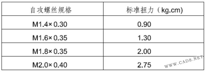20181206%E5%A1%91%E8%83%B6%E4%BA%A7%E5%93%81%E7%BB%93%E6%9E%84%E8%AE%BE%E8%AE%A1%E6%B3%A8%E6%84%8F%E4%BA%8B%E9%A1%B9_wpsDFAC.tmp.png
